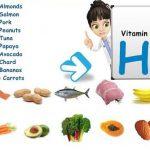 تحقیق رایگان در مورد ویتامین A و H
