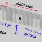 تحقیق درمورد مفاهیم زلزله